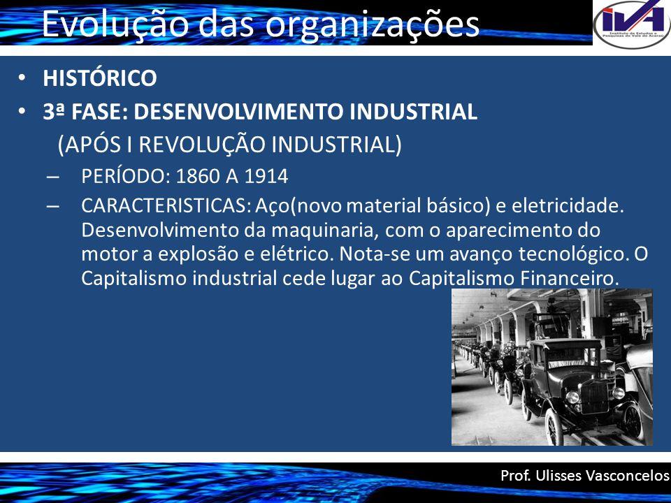 Evolução das organizações HISTÓRICO 3ª FASE: DESENVOLVIMENTO INDUSTRIAL (APÓS I REVOLUÇÃO INDUSTRIAL) – PERÍODO: 1860 A 1914 – CARACTERISTICAS: Aço(no