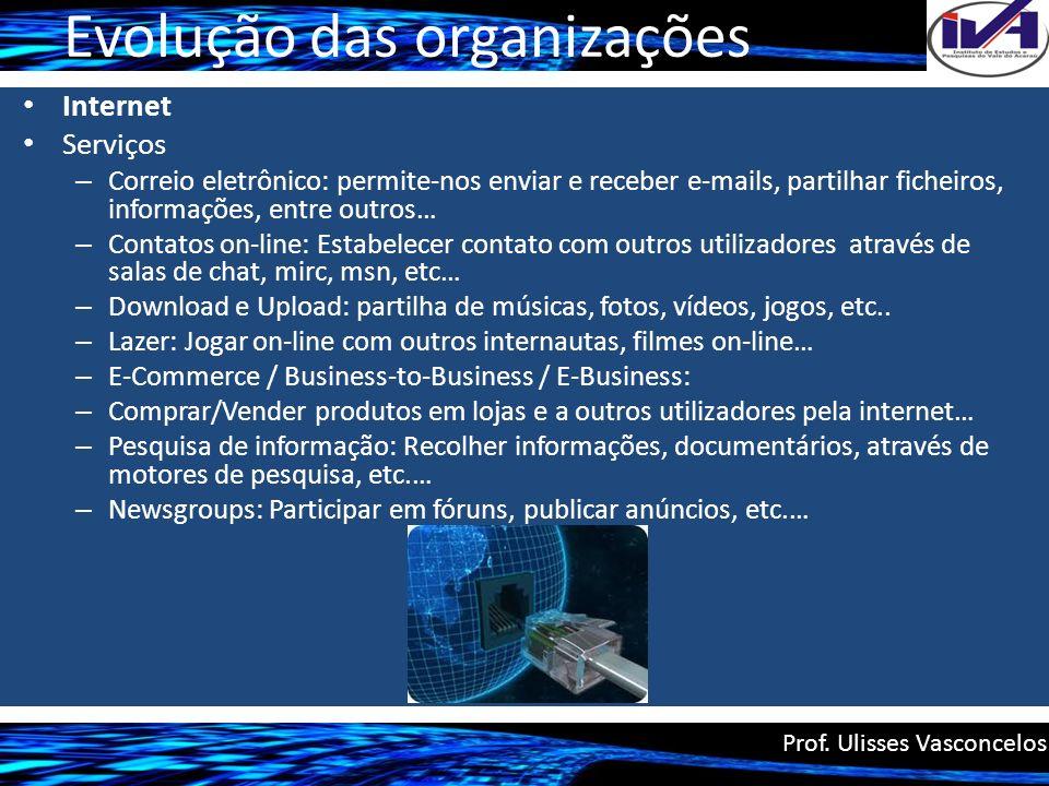 Evolução das organizações Internet Serviços – Correio eletrônico: permite-nos enviar e receber e-mails, partilhar ficheiros, informações, entre outros