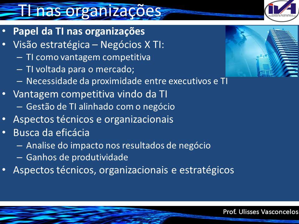 TI nas organizações Papel da TI nas organizações Visão estratégica – Negócios X TI: – TI como vantagem competitiva – TI voltada para o mercado; – Nece