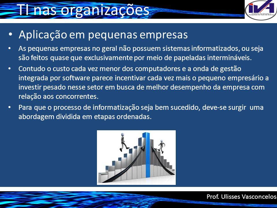 TI nas organizações Aplicação em pequenas empresas As pequenas empresas no geral não possuem sistemas informatizados, ou seja são feitos quase que exc
