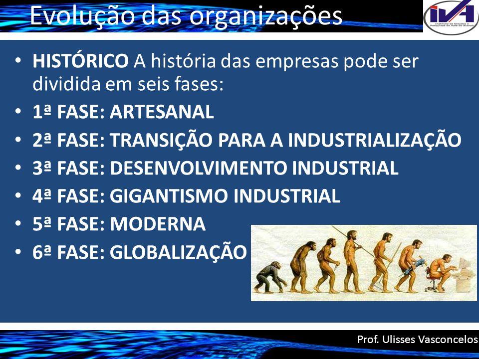 Evolução das organizações HISTÓRICO A história das empresas pode ser dividida em seis fases: 1ª FASE: ARTESANAL 2ª FASE: TRANSIÇÃO PARA A INDUSTRIALIZ