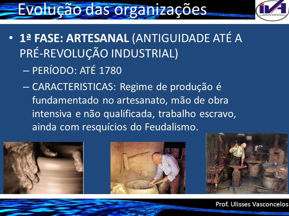 Evolução das organizações 1ª FASE: ARTESANAL (ANTIGUIDADE ATÉ A PRÉ-REVOLUÇÃO INDUSTRIAL) – PERÍODO: ATÉ 1780 – CARACTERISTICAS: Regime de produção é