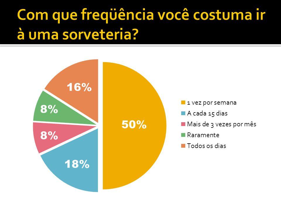 50% 18% 8% 16%