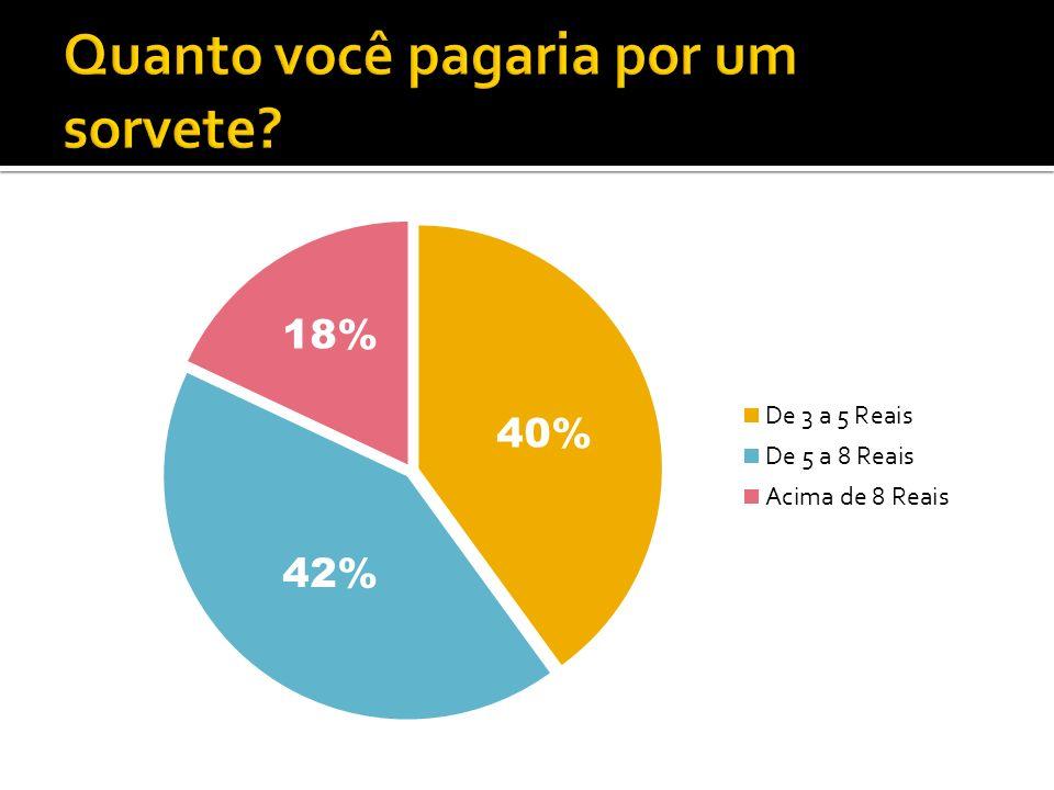 18% 42% 40%
