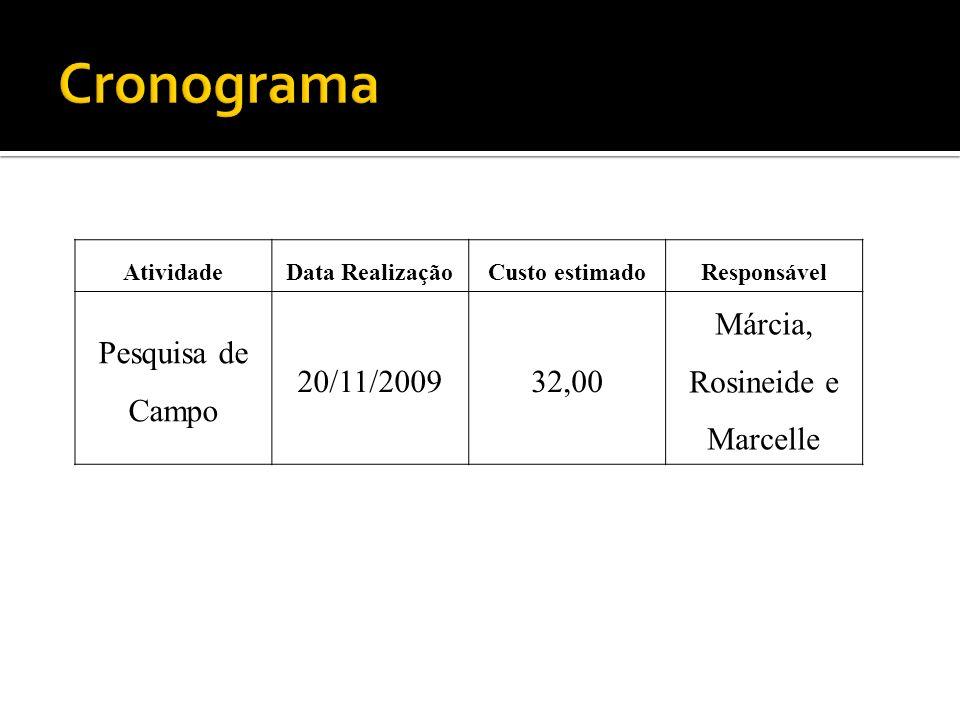 AtividadeData RealizaçãoCusto estimadoResponsável Pesquisa de Campo 20/11/200932,00 Márcia, Rosineide e Marcelle