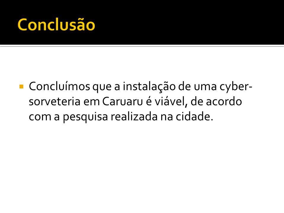 Concluímos que a instalação de uma cyber- sorveteria em Caruaru é viável, de acordo com a pesquisa realizada na cidade.