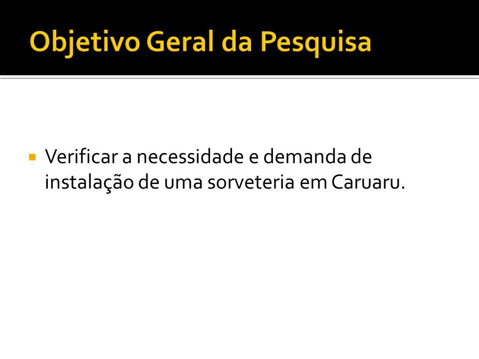 Verificar a necessidade e demanda de instalação de uma sorveteria em Caruaru.