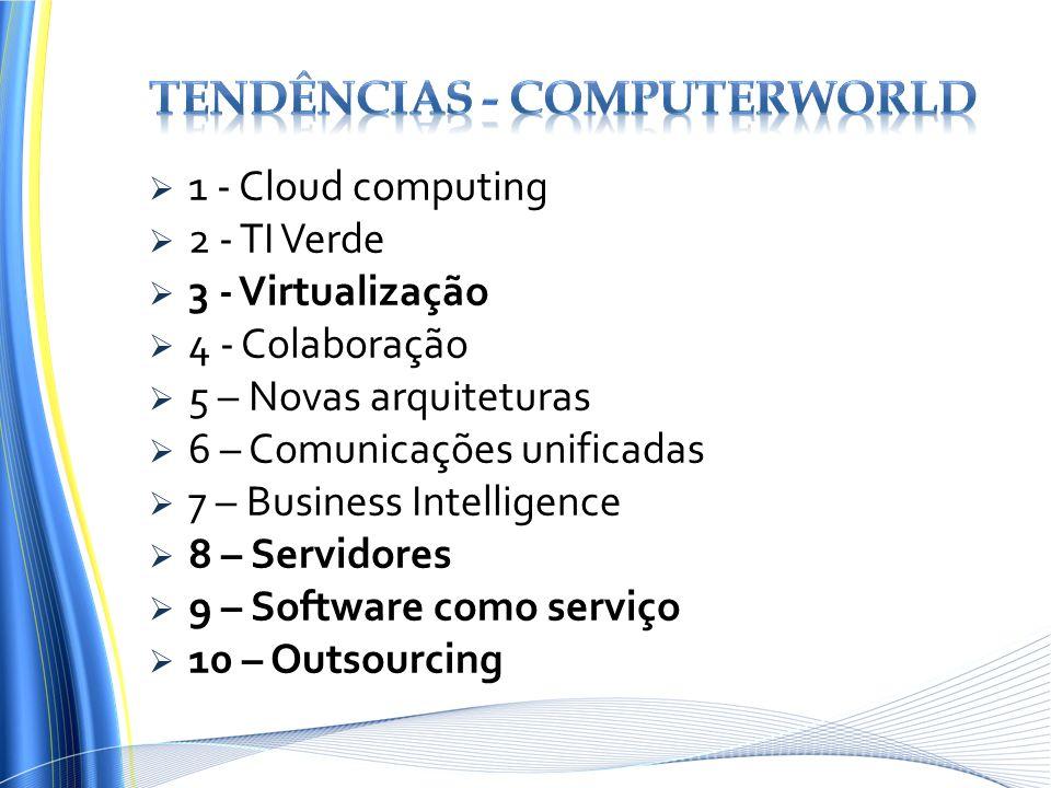 1 - Cloud computing 2 - TI Verde 3 - Virtualização 4 - Colaboração 5 – Novas arquiteturas 6 – Comunicações unificadas 7 – Business Intelligence 8 – Se