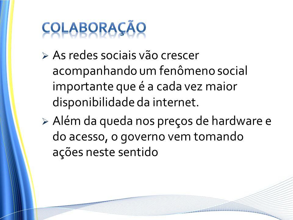 As redes sociais vão crescer acompanhando um fenômeno social importante que é a cada vez maior disponibilidade da internet. Além da queda nos preços d