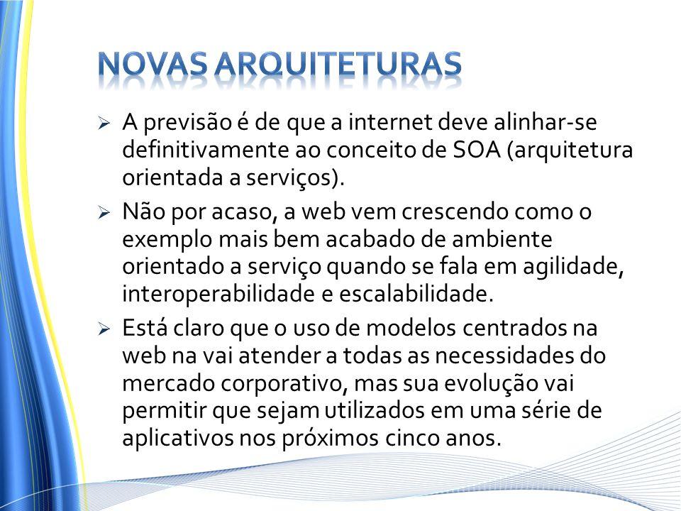 A previsão é de que a internet deve alinhar-se definitivamente ao conceito de SOA (arquitetura orientada a serviços). Não por acaso, a web vem crescen