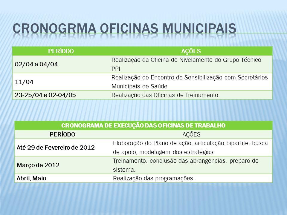 CRONOGRAMA DE EXECUÇÃO DAS OFICINAS DE TRABALHO PERÍODOAÇÕES Até 29 de Fevereiro de 2012 Elaboração do Plano de ação, articulação bipartite, busca de