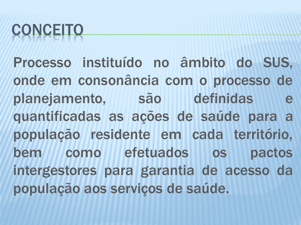 Processo instituído no âmbito do SUS, onde em consonância com o processo de planejamento, são definidas e quantificadas as ações de saúde para a popul