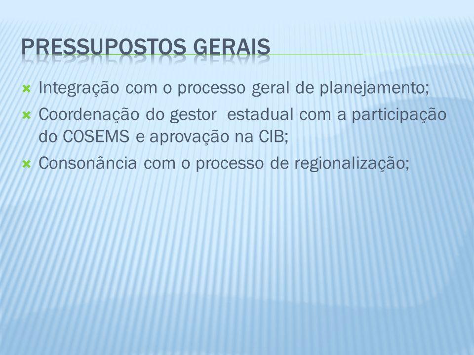 Integração com o processo geral de planejamento; Coordenação do gestor estadual com a participação do COSEMS e aprovação na CIB; Consonância com o pro