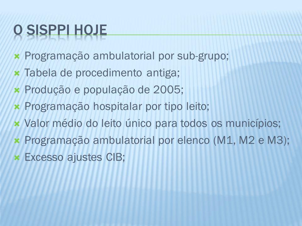 Programação ambulatorial por sub-grupo; Tabela de procedimento antiga; Produção e população de 2005; Programação hospitalar por tipo leito; Valor médi