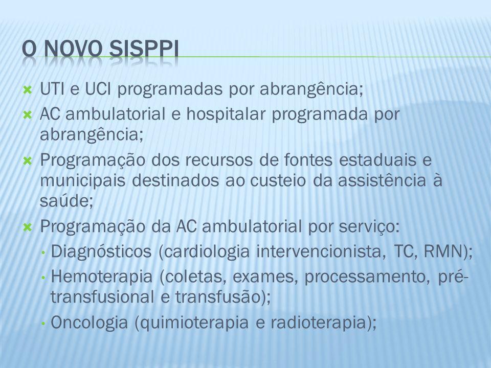 UTI e UCI programadas por abrangência; AC ambulatorial e hospitalar programada por abrangência; Programação dos recursos de fontes estaduais e municip