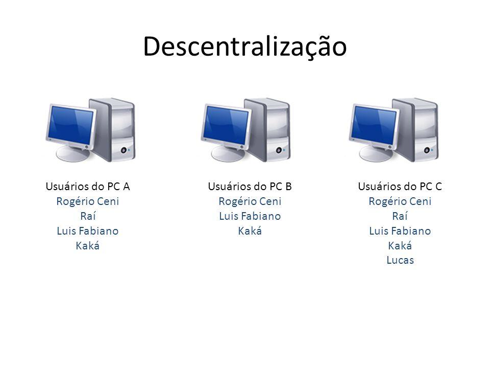 Introdução Para esta prática, devemos ter configurado: – Um servidor Windows com o DHCP instalado e funcionando; – Uma estação de trabalho para ingressar no domínio; – Mídias de instalação do WS2003, 2008 ou 2012.
