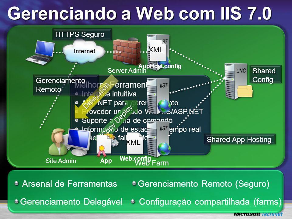 Gerenciando a Web com IIS 7.0 Arsenal de Ferramentas Gerenciamento Delegável Gerenciamento Remoto (Seguro) Configuração compartilhada (farms) Melhores