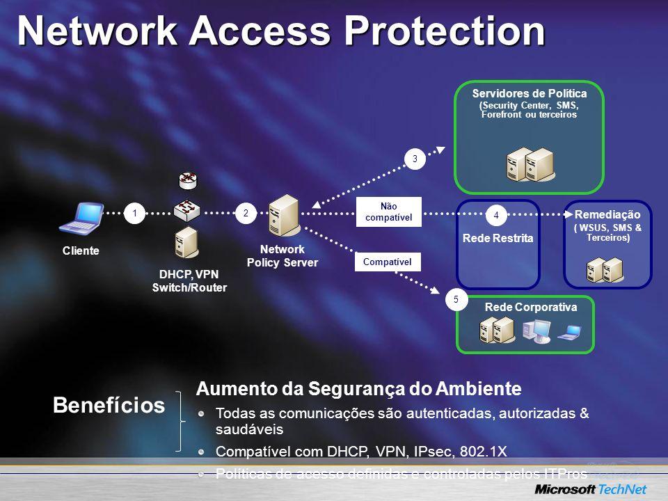 1 Rede Restrita Network Policy Server 3 Servidores de Política (Security Center, SMS, Forefront ou terceiros Compatível DHCP, VPN Switch/Router 2 Clie