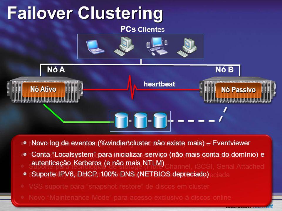 Failover Clustering PCs Clientes Nó ANó B heartbeat Nó Ativo Nó Passivo Novo recurso de Validação Suporte para discos GPT (Tabela de partição GUID) em