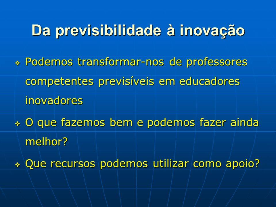 Professores e gestores com perfis diferentes Competentes – previsíveis Competentes – previsíveis Acomodados (peso) Acomodados (peso) Inovadores (fazem mudanças) Inovadores (fazem mudanças)