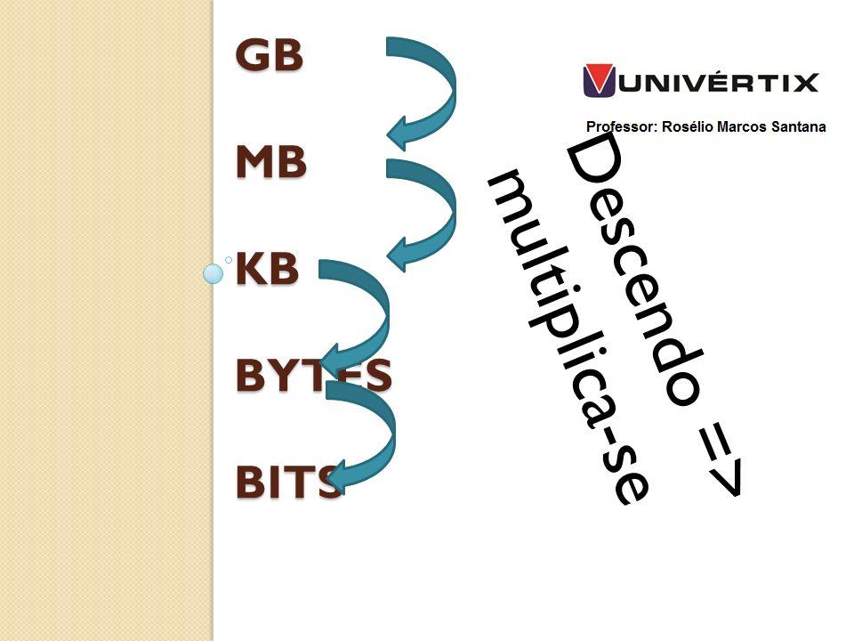 GB MB KB BYTES BITS Descendo => multiplica-se