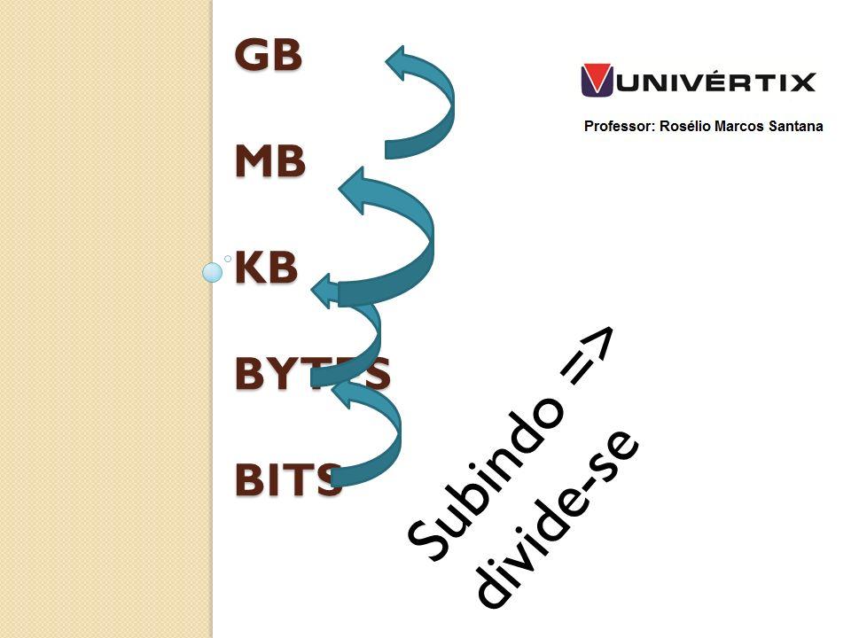GB MB KB BYTES BITS Subindo => divide-se