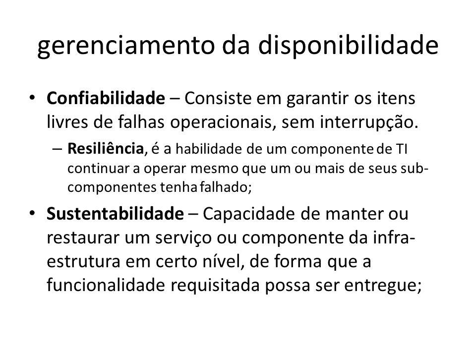 gerenciamento da disponibilidade Confiabilidade – Consiste em garantir os itens livres de falhas operacionais, sem interrupção.