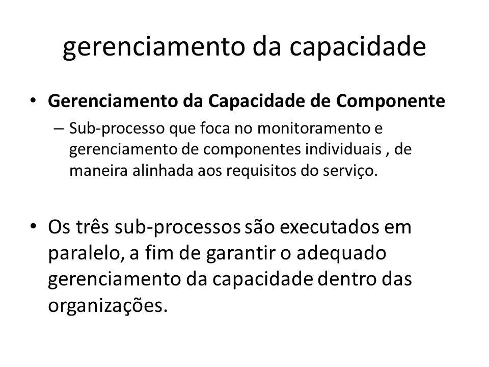 Gerenciamento da Capacidade de Componente – Sub-processo que foca no monitoramento e gerenciamento de componentes individuais, de maneira alinhada aos requisitos do serviço.