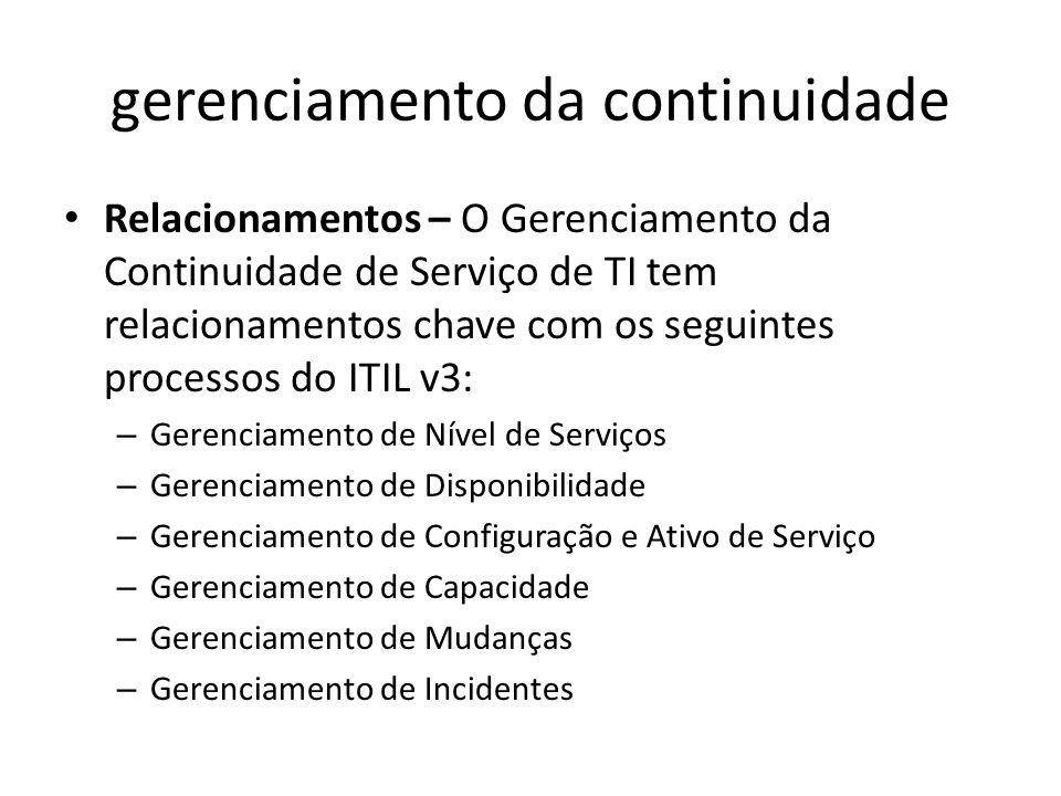 gerenciamento da continuidade Relacionamentos – O Gerenciamento da Continuidade de Serviço de TI tem relacionamentos chave com os seguintes processos do ITIL v3: – Gerenciamento de Nível de Serviços – Gerenciamento de Disponibilidade – Gerenciamento de Configuração e Ativo de Serviço – Gerenciamento de Capacidade – Gerenciamento de Mudanças – Gerenciamento de Incidentes
