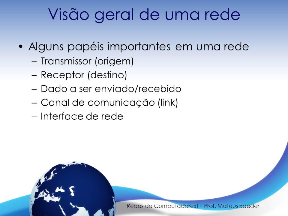 Redes de Computadores I – Prof. Mateus Raeder Visão geral de uma rede Alguns papéis importantes em uma rede –Transmissor (origem) –Receptor (destino)
