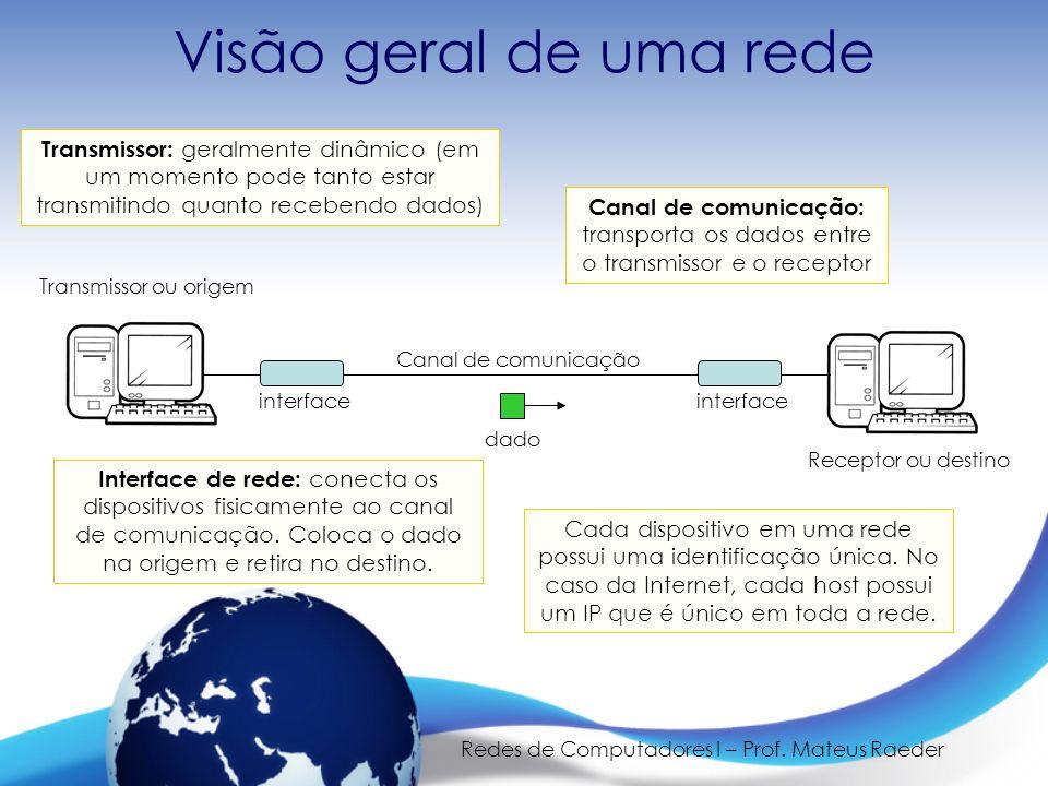 Redes de Computadores I – Prof. Mateus Raeder Visão geral de uma rede dado Canal de comunicação interface Transmissor ou origem Receptor ou destino Tr