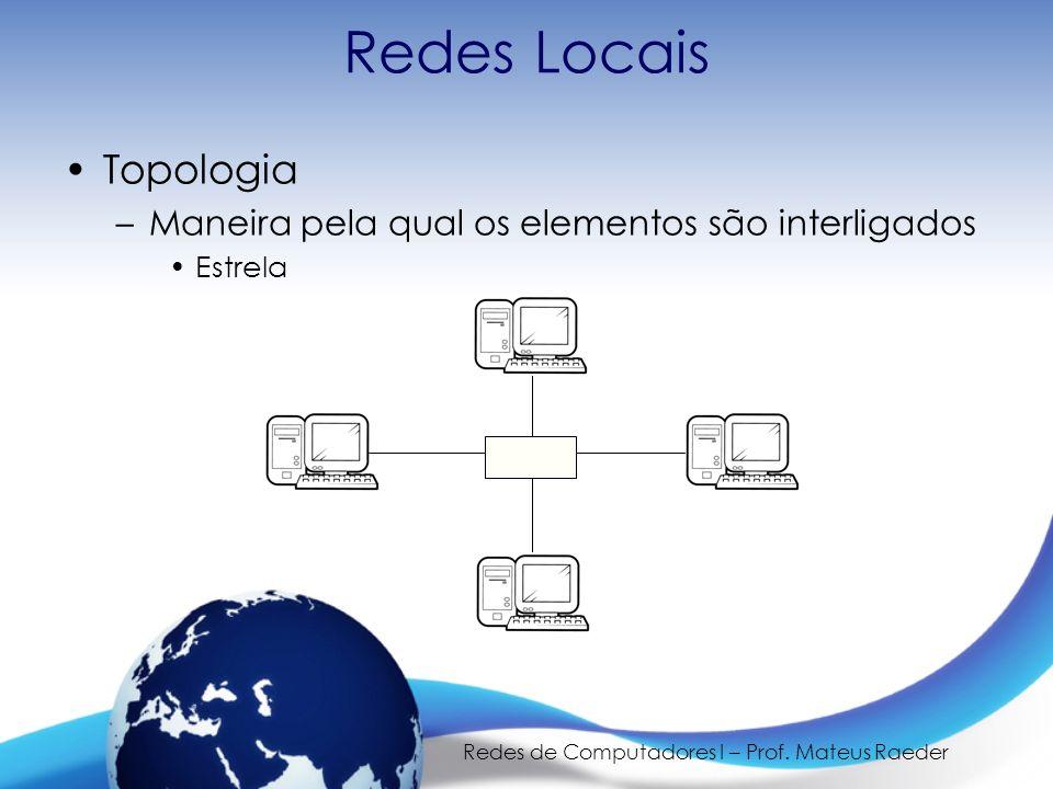 Redes de Computadores I – Prof. Mateus Raeder Redes Locais Topologia –Maneira pela qual os elementos são interligados Estrela