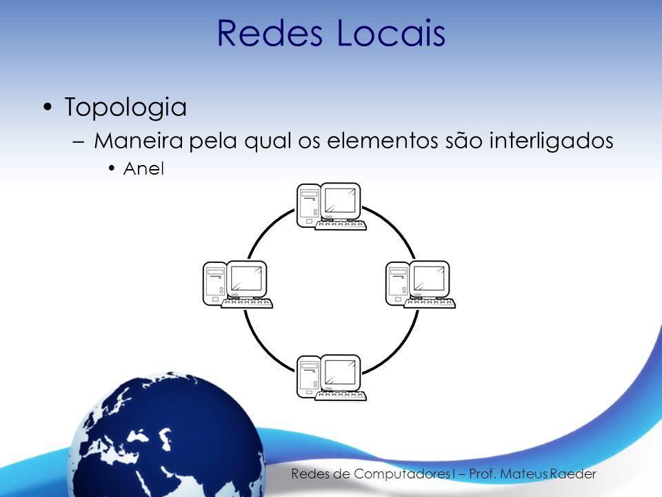 Redes de Computadores I – Prof. Mateus Raeder Redes Locais Topologia –Maneira pela qual os elementos são interligados Anel