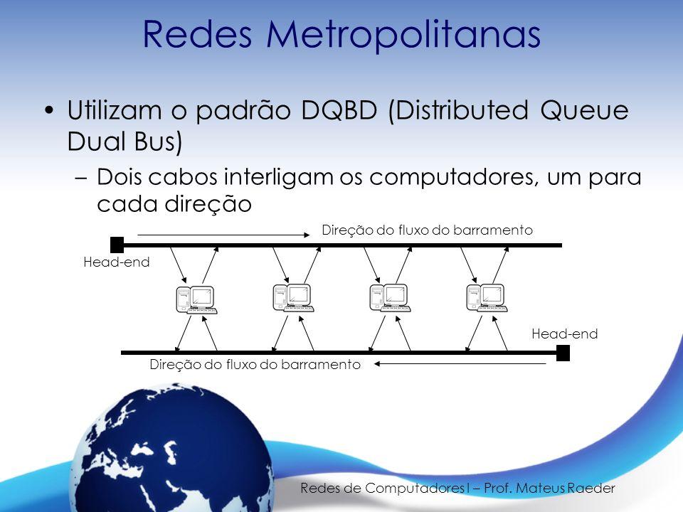 Redes de Computadores I – Prof. Mateus Raeder Redes Metropolitanas Utilizam o padrão DQBD (Distributed Queue Dual Bus) –Dois cabos interligam os compu