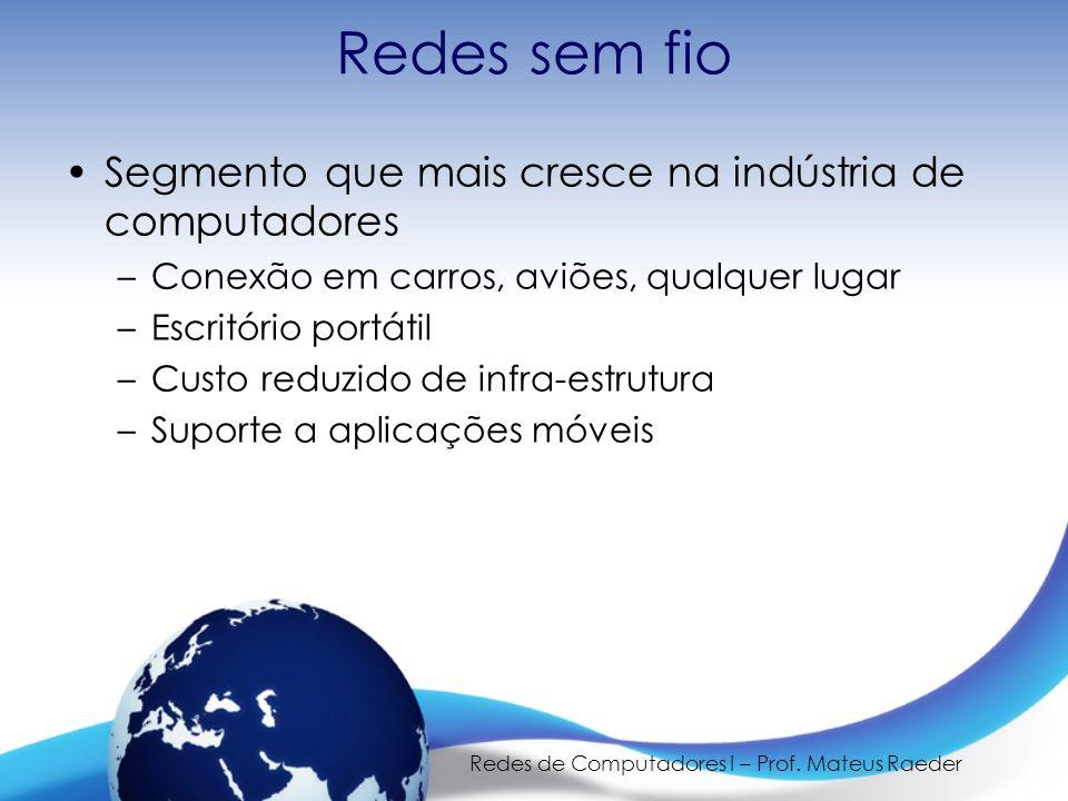 Redes de Computadores I – Prof. Mateus Raeder Redes sem fio Segmento que mais cresce na indústria de computadores –Conexão em carros, aviões, qualquer