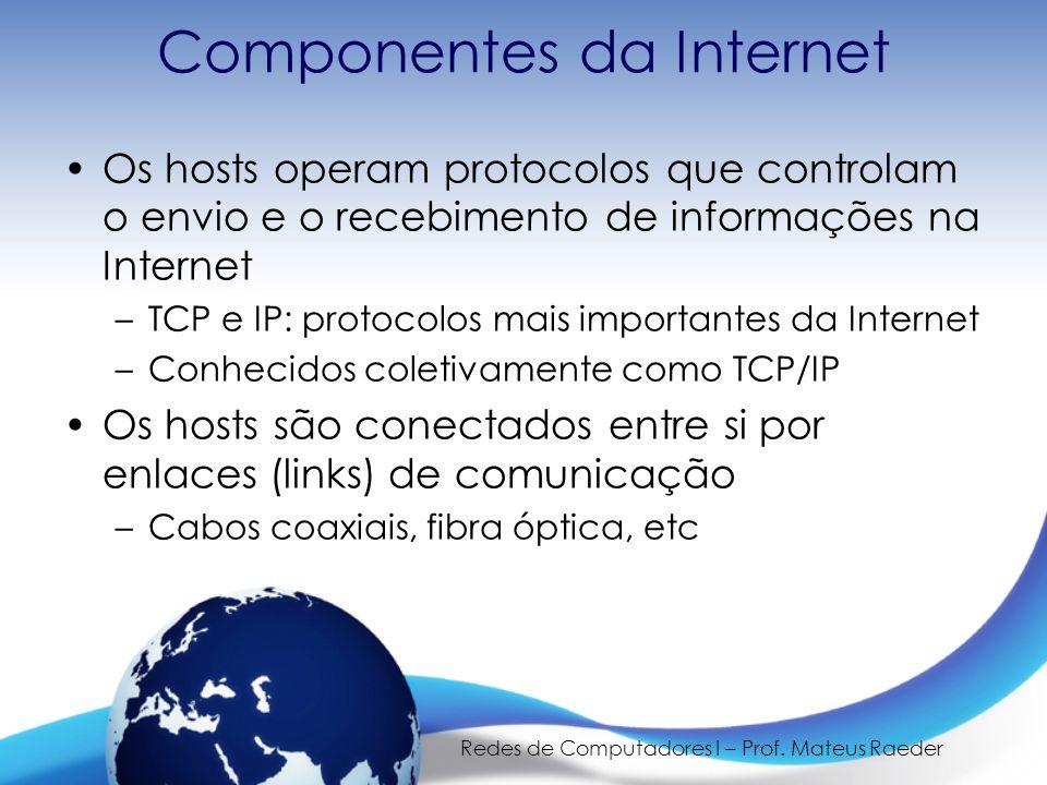 Redes de Computadores I – Prof. Mateus Raeder Componentes da Internet Os hosts operam protocolos que controlam o envio e o recebimento de informações