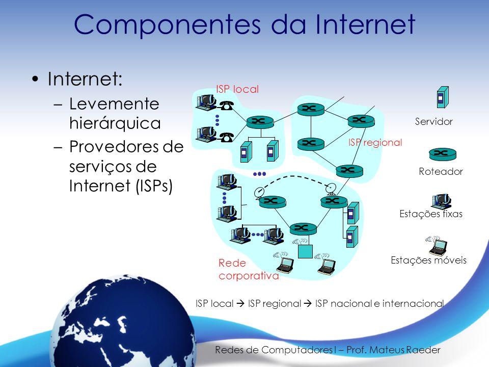 Redes de Computadores I – Prof. Mateus Raeder Internet: –Levemente hierárquica –Provedores de serviços de Internet (ISPs) Componentes da Internet ISP