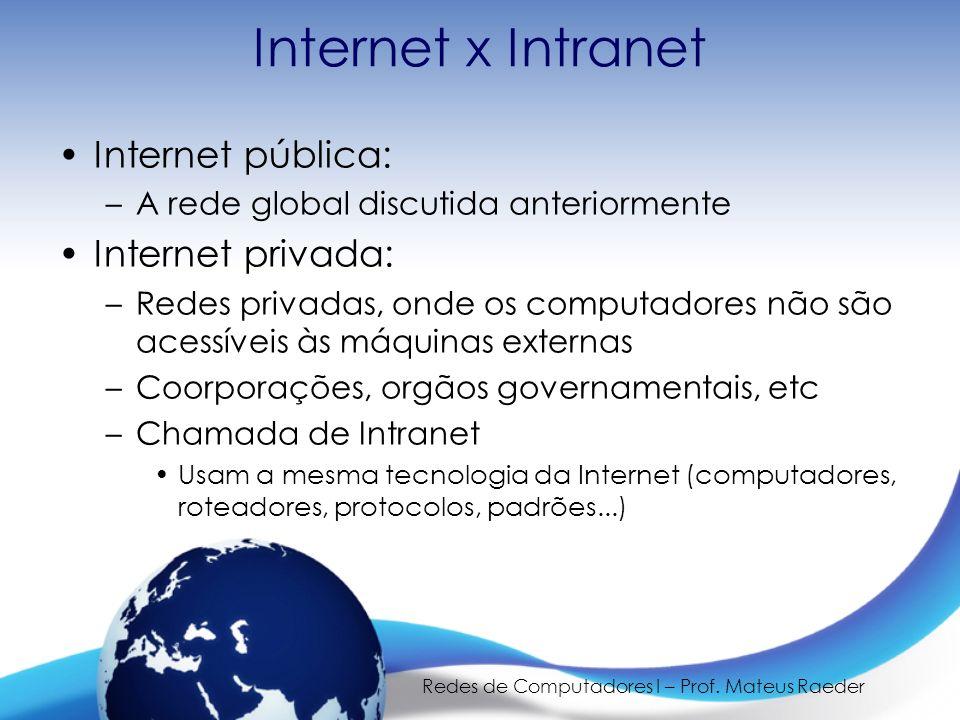 Redes de Computadores I – Prof. Mateus Raeder Internet x Intranet Internet pública: –A rede global discutida anteriormente Internet privada: –Redes pr