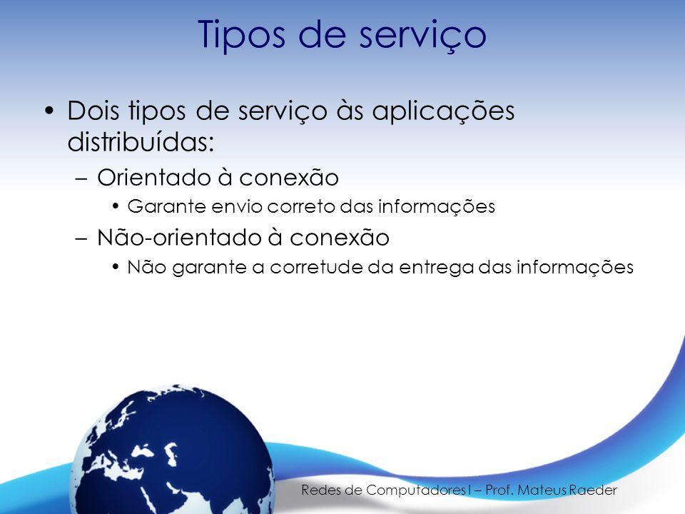 Redes de Computadores I – Prof. Mateus Raeder Tipos de serviço Dois tipos de serviço às aplicações distribuídas: –Orientado à conexão Garante envio co