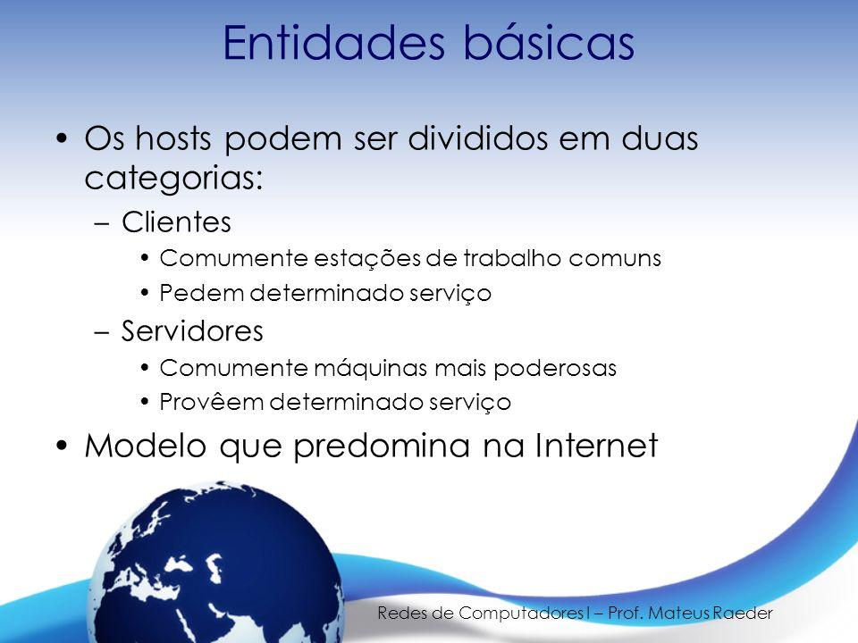 Redes de Computadores I – Prof. Mateus Raeder Entidades básicas Os hosts podem ser divididos em duas categorias: –Clientes Comumente estações de traba