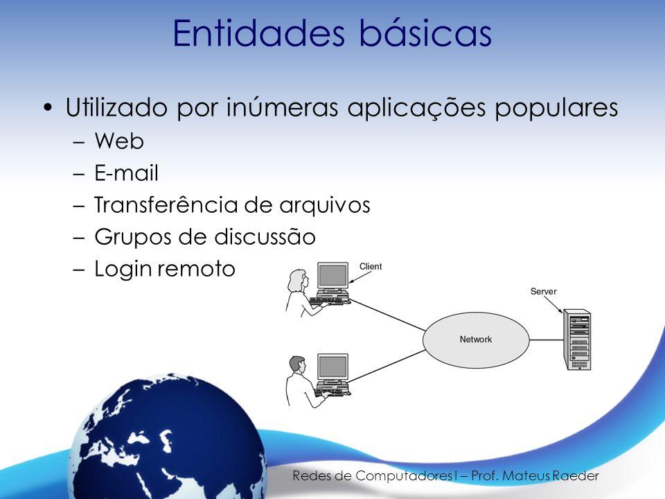 Redes de Computadores I – Prof. Mateus Raeder Entidades básicas Utilizado por inúmeras aplicações populares –Web –E-mail –Transferência de arquivos –G