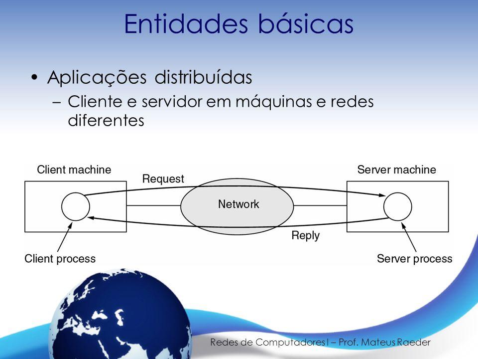 Redes de Computadores I – Prof. Mateus Raeder Aplicações distribuídas –Cliente e servidor em máquinas e redes diferentes Entidades básicas