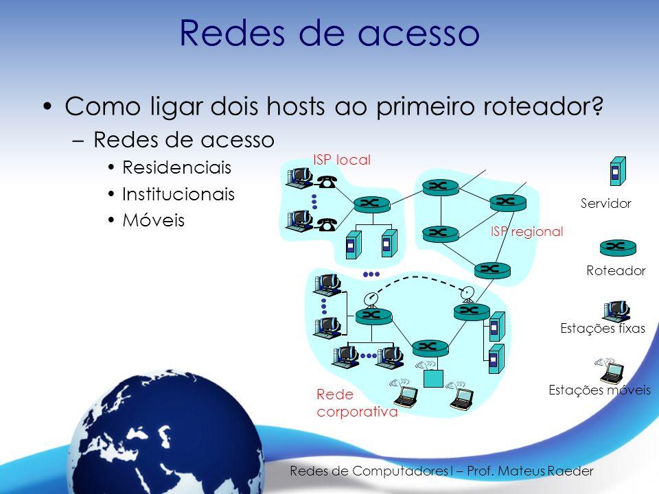 Redes de Computadores I – Prof. Mateus Raeder Redes de acesso Como ligar dois hosts ao primeiro roteador? –Redes de acesso Residenciais Institucionais