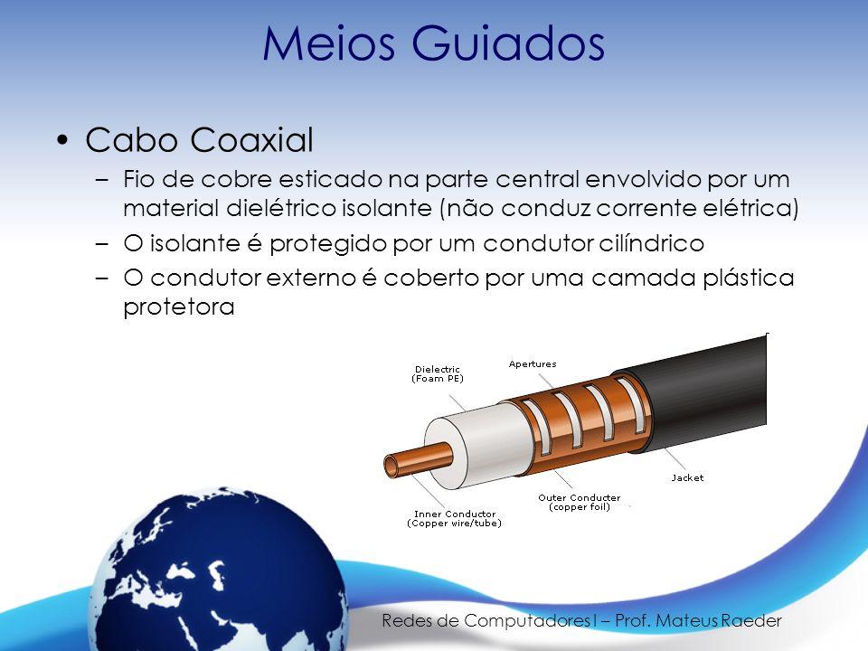 Redes de Computadores I – Prof. Mateus Raeder Meios Guiados Cabo Coaxial –Fio de cobre esticado na parte central envolvido por um material dielétrico