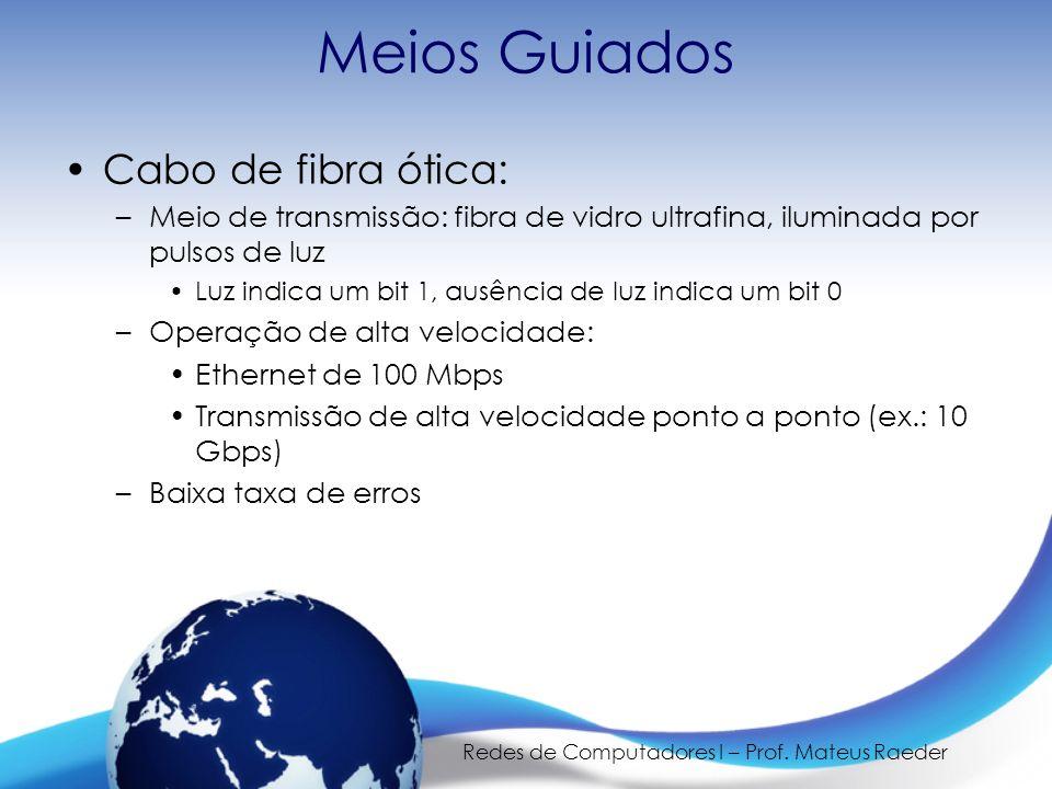 Redes de Computadores I – Prof. Mateus Raeder Meios Guiados Cabo de fibra ótica: –Meio de transmissão: fibra de vidro ultrafina, iluminada por pulsos