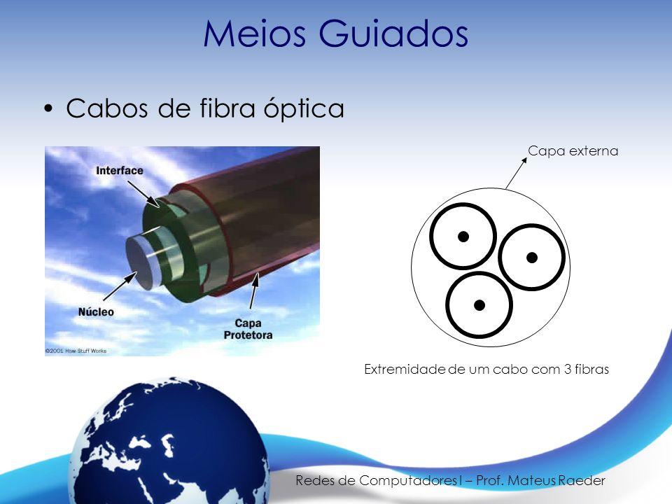 Redes de Computadores I – Prof. Mateus Raeder Meios Guiados Cabos de fibra óptica Capa externa Extremidade de um cabo com 3 fibras