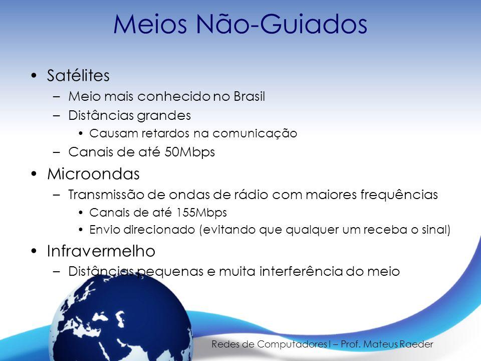 Redes de Computadores I – Prof. Mateus Raeder Meios Não-Guiados Satélites –Meio mais conhecido no Brasil –Distâncias grandes Causam retardos na comuni