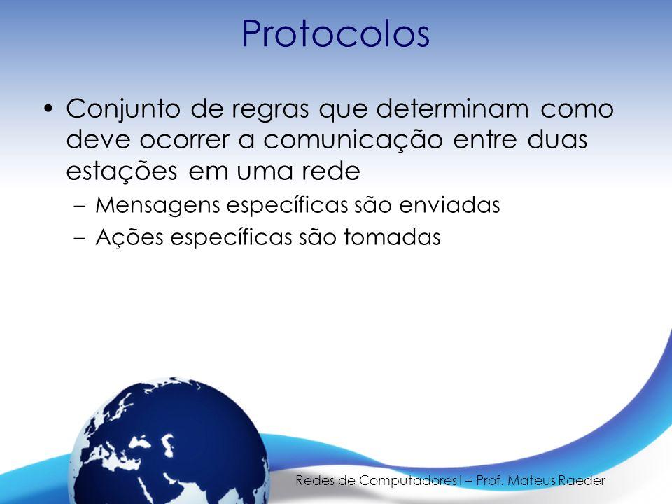 Redes de Computadores I – Prof. Mateus Raeder Protocolos Conjunto de regras que determinam como deve ocorrer a comunicação entre duas estações em uma