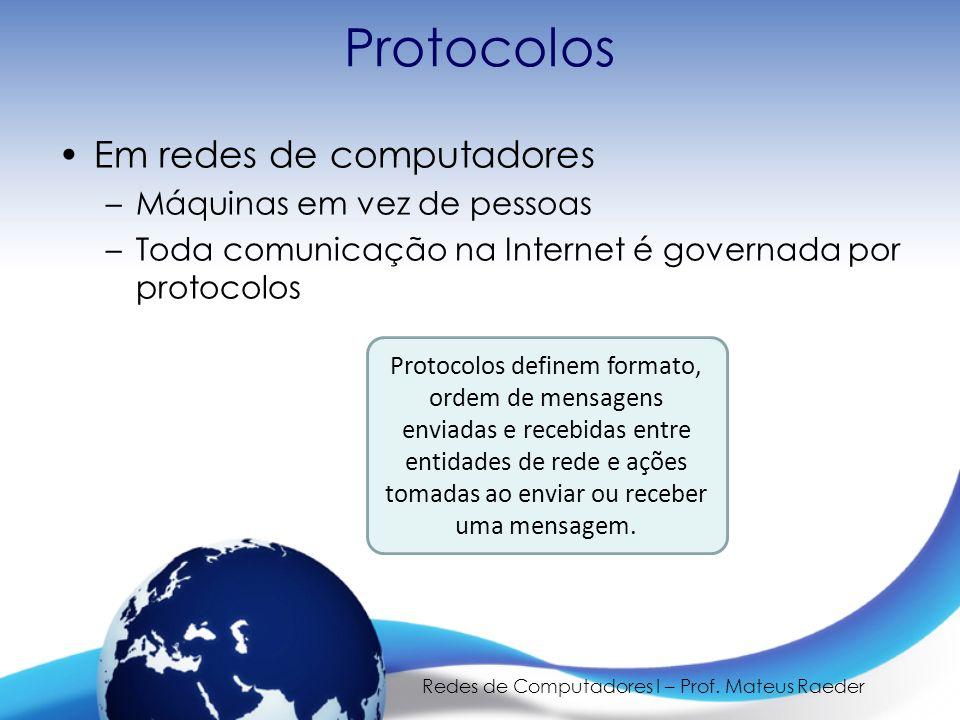 Redes de Computadores I – Prof. Mateus Raeder Protocolos Em redes de computadores –Máquinas em vez de pessoas –Toda comunicação na Internet é governad