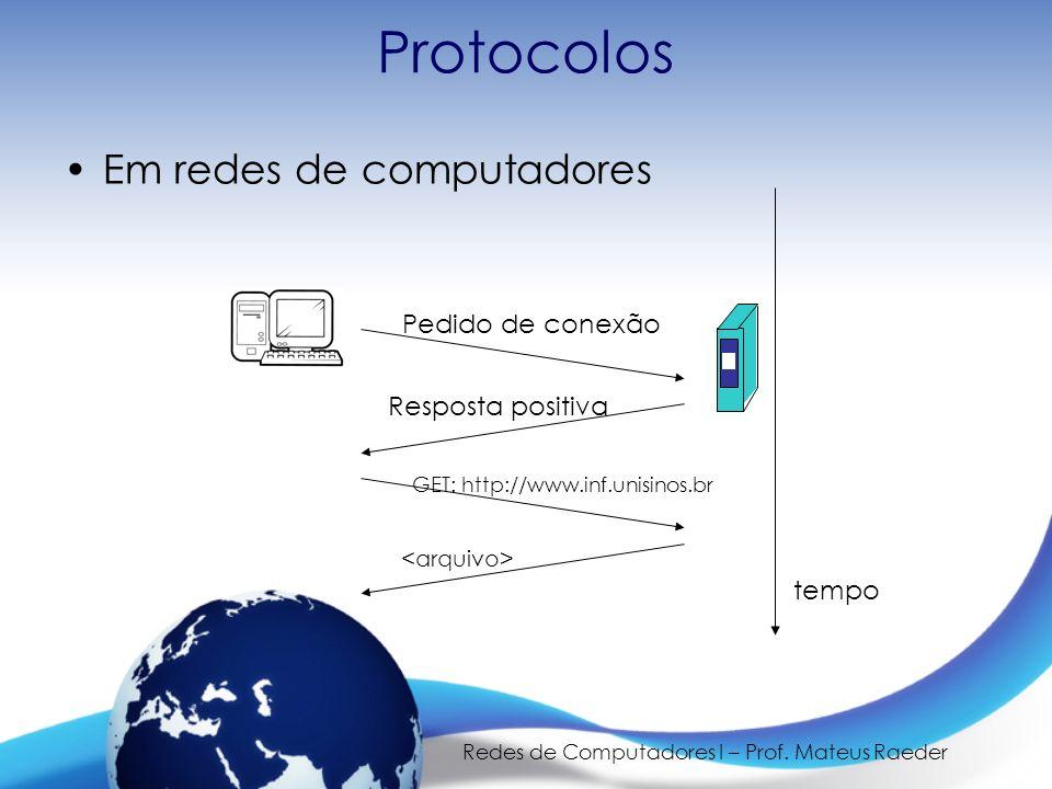 Redes de Computadores I – Prof. Mateus Raeder Protocolos Em redes de computadores Pedido de conexão Resposta positiva GET: http://www.inf.unisinos.br